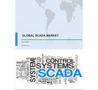 global lighting control market size analysis
