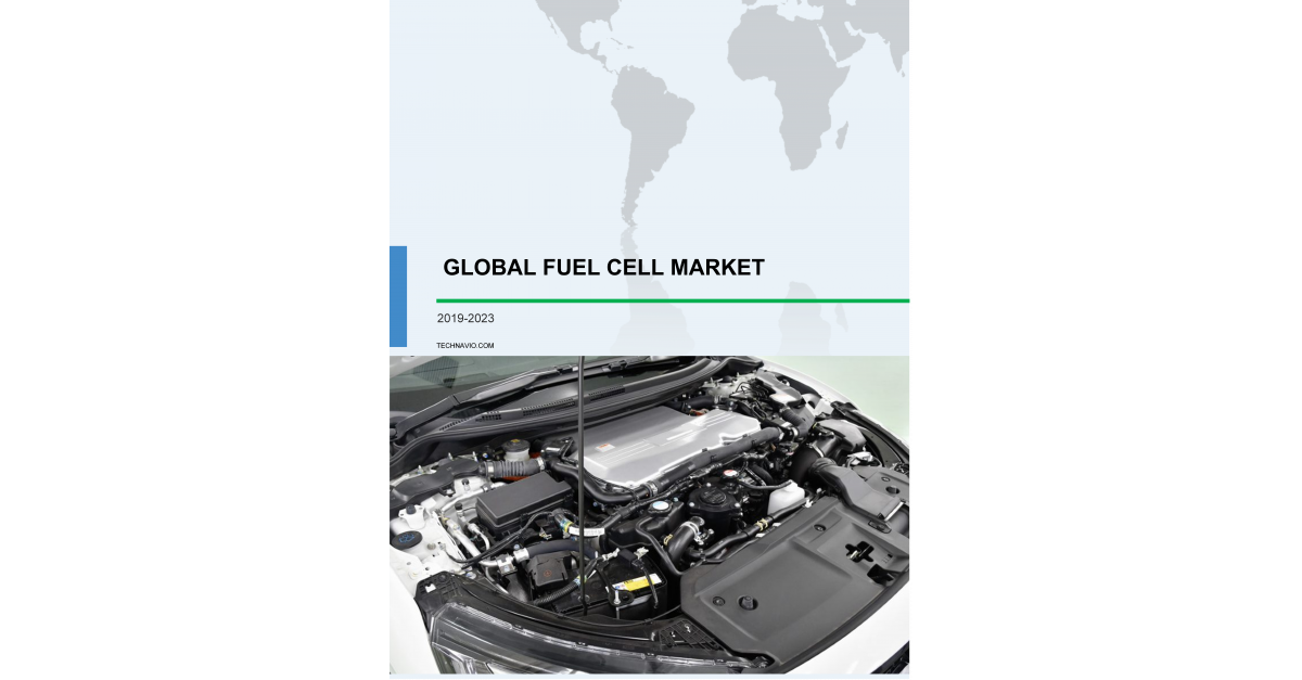 Fuel Cell Market | Size, Share, Trends | Industry Analysis