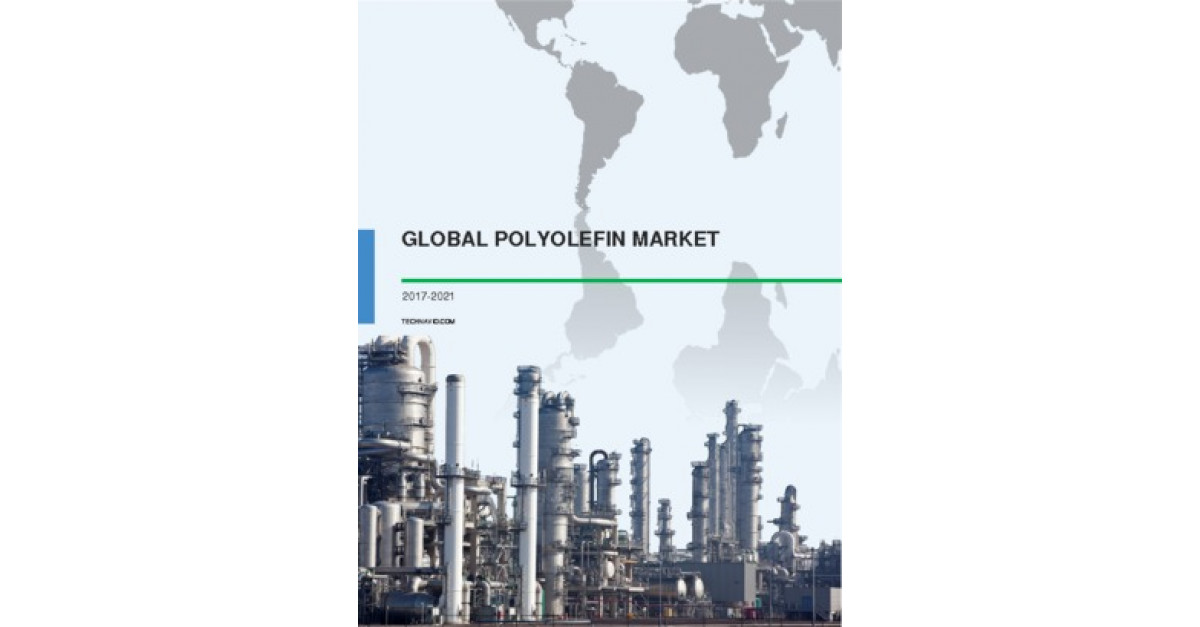 Polyolefin market- Industry Research Report, Trends